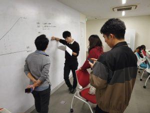実践起業インターンREAL